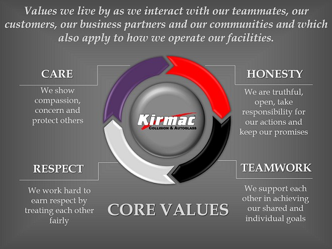 People Core Values